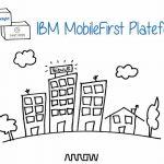 IBM Mobile Foundation Banner _ 1