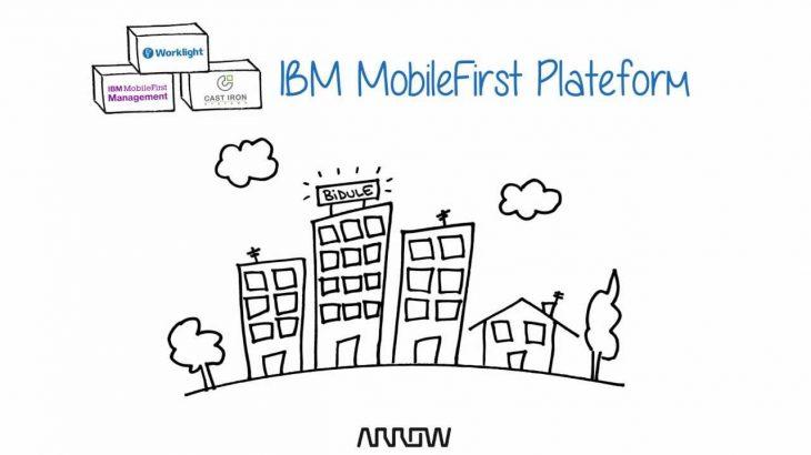 IBM MobileFirst Banner _ 1