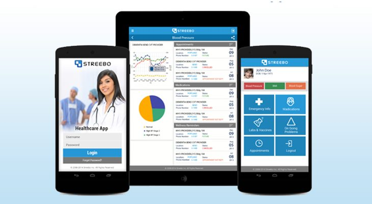 Harness the power of Mobile Healthcare with Streebo