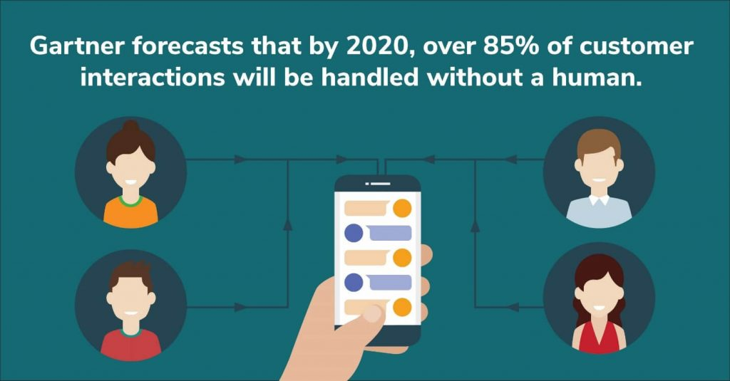 Gartner AI Powered Enterprise Chatbots