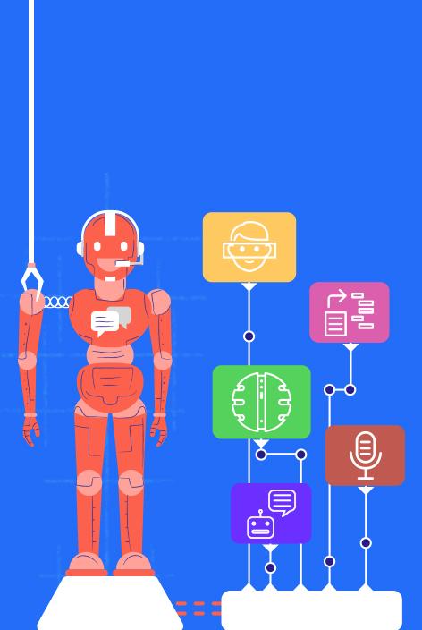 Chatbot-Microsoft-Teams