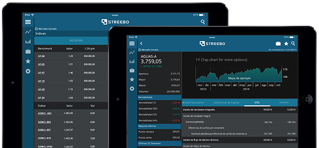 Empower your brokers to quickly buy, sell, and manage their equities in real-time with Streebo Mobile Financial Services App and Omni-Channel Solutions