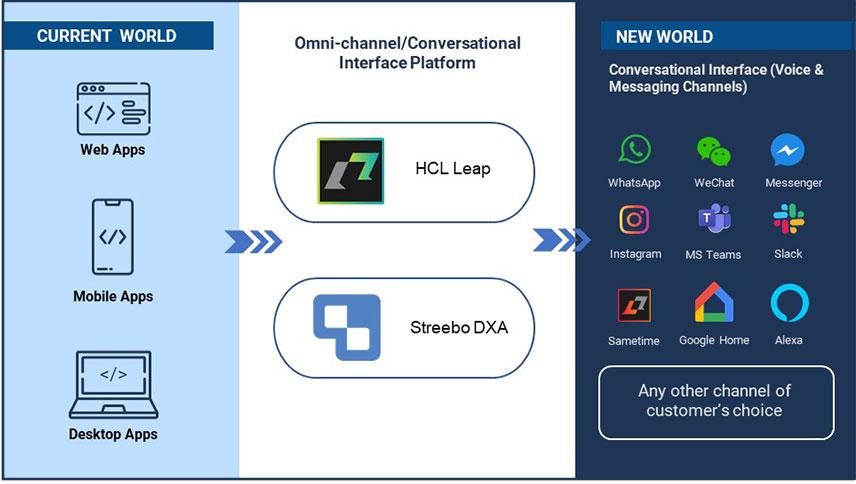HCL-Leap