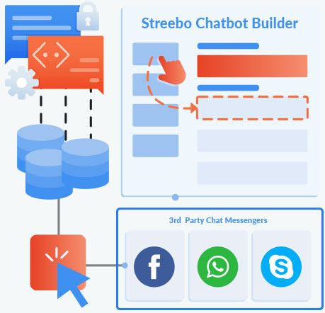 Marketing-chatbot-development