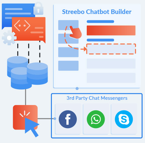 chatbot for skype