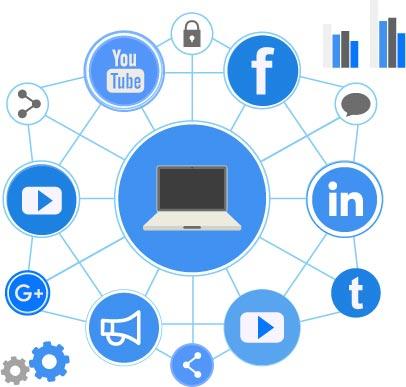 Social-Media-Managemen